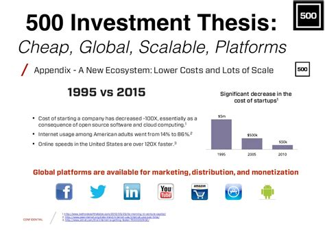 equity investment thesis 28 thesis investment investment thesis project