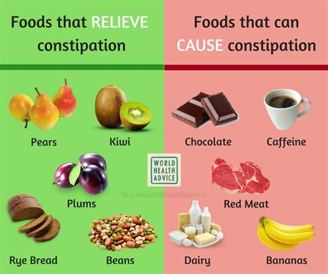 7 Things That Help Constipation by 25 Best Relieve Constipation Ideas On Help