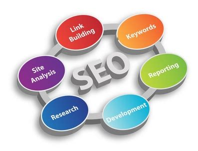 Search Engine Philippines Search Engine Optimization Redlettersph Seo Services Provider Philippines