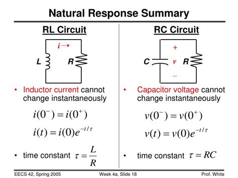 voltage across capacitor does not change instantaneously current through an inductor cannot change instantaneously 28 images current through inductor