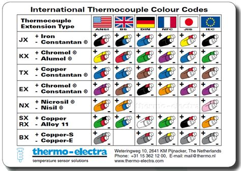 home electrical wiring color code home get free image