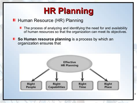 Bellevue Strategic Mba by Strategic Issues In Human Resource Development Ppt Autos