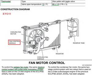 quot why is this engine so damn complicated quot part 3 cooling fan controls rx7club mazda