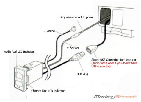 usb charger audio port interface for 2007 2009 honda civic