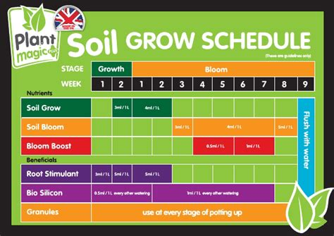 growing life plant magic plus grow schedule