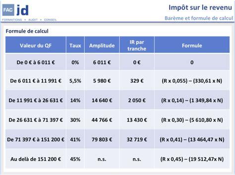 Credit Impot Formation Dirigeant Calcul Calcul De L Ir Sur Les Revenus De 2013 Bonnes Ou Mauvaises Surprises 171 Fac Jd Jacques Duhem