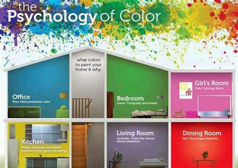Tranquility Paint Color by Color Chart Wall Color Pick The Right Shades For Your