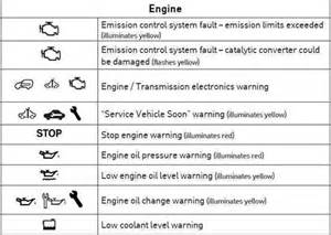 Vauxhall Vectra Warning Light Symbols Warning And Indicator Symbols