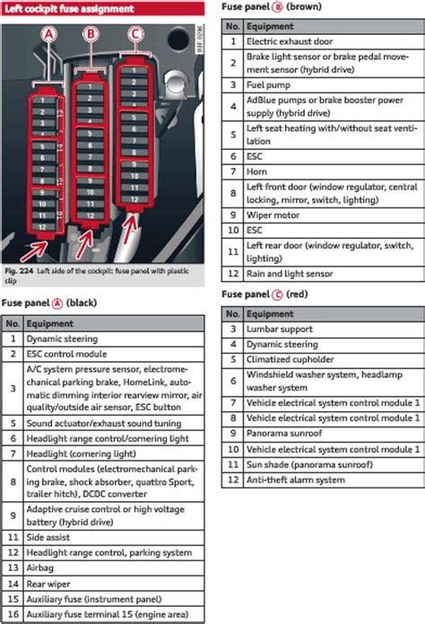 Fuse Box Mapping For Dashcam Audiworld Forums