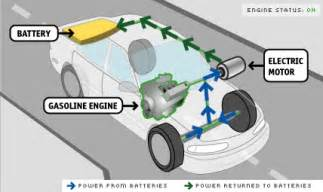 Brake System Car Works Engine What Is Regenerative Braking And Why Don T We Use