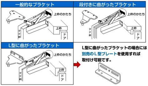 kentikuboy: L form bracket LP  1 for RYOBI Ryobi almighty