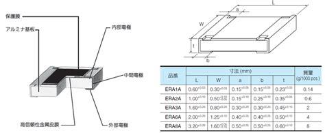 panasonic resistor reliability panasonic resistor reliability data 28 images panasonic resistors mouser chip resistors