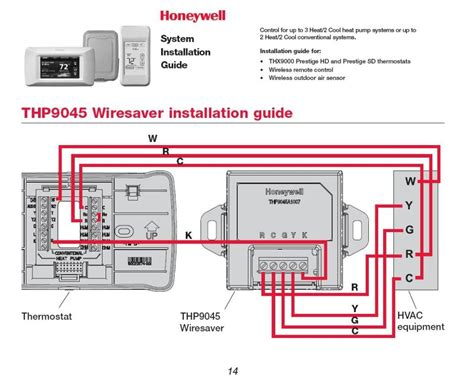 honeywell prestige wiring diagram honeywell free engine