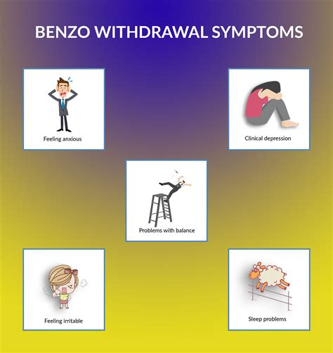 Benzodiazepines For Detox by How Does Benzo Withdrawal Last