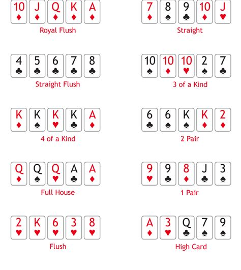 Panduan Poker Online   Boya Poker
