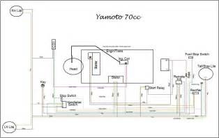 yamoto 70cc wiring diagram posted below atvconnection atv enthusiast community