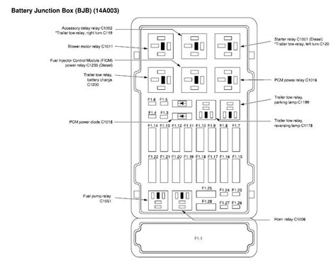 2006 ford e350 fuse diagram and dash