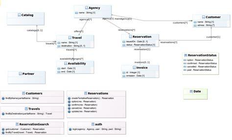 class diagram tool class diagram tools 28 images class diagram tool