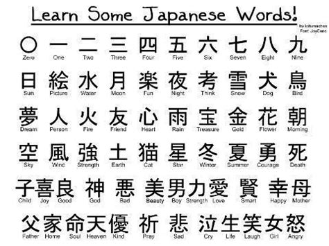 best software to learn japanese 113 best images about learn japanese on