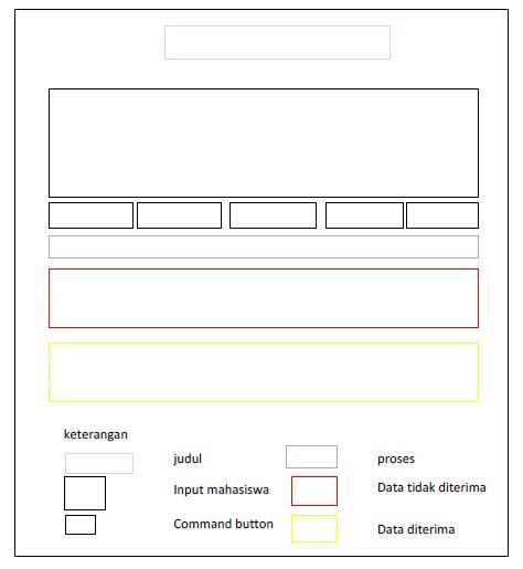 desain database sistem pendukung keputusan tempat susun kataku sistem pendukung keputusan penerimaan