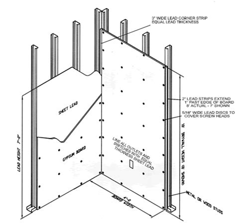 How To Fix Gypsum Board Ceiling by Guidelines For Fixing Different Materials About Gypsum