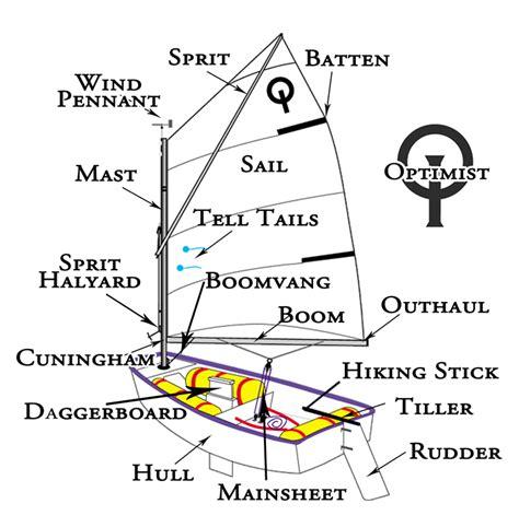 catamaran boat parts optimist sailing boat parts google search sailing