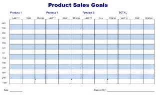 Sales Sheet Excel by Goal Tracking Sheet Template Images