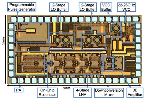 rice integrated systems and circuits rice integrated systems and circuits