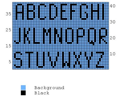 knitting pattern letters alphabet diy s 248 ster alphabet knitting chart marianne gr 248 gaard