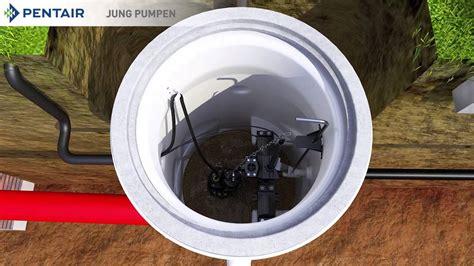 wasserschacht garten animation kunststoffschacht als fertige pumpstation