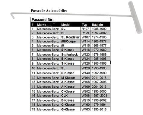 Motorrad Ccm Tabelle by Mercedes Tacho Haken 2 Ausziehhaken Auszieher Satz Set