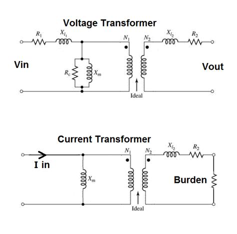 what does a burden resistor do what does a burden resistor do 28 images how to minimize errors for low current measurements