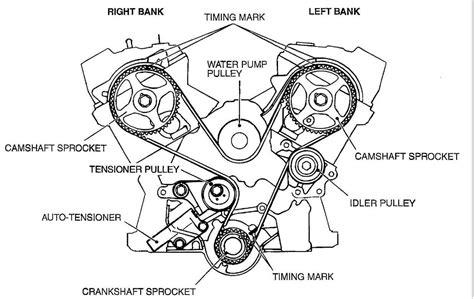 mitsubishi timing belt change how to change timing belt 2007 galant autos post