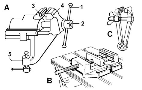 bench vice wikipedia a guide to vises