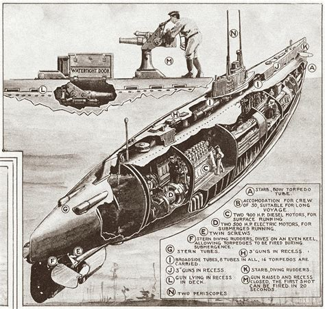 U Boat Drawing by World War I German U Boat Drawing By Granger