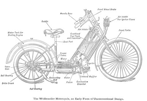 motorcycle engine diagram car diagram with parts labeled car free engine image for