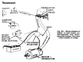 l gt p diagrams electrical diagram
