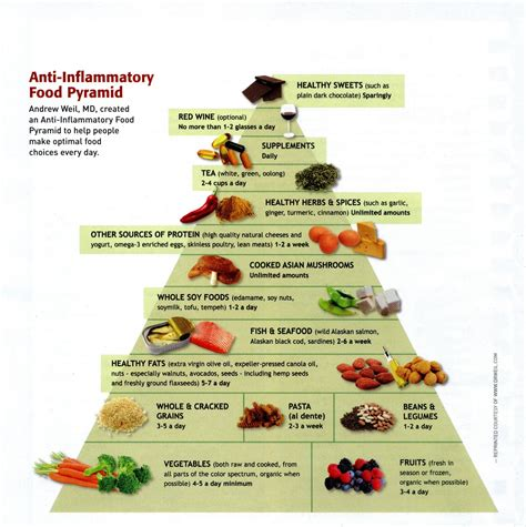 anti inflammatory the importance of an anti inflammatory diet daniellehamonutrition