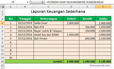 format membuat laporan keuangan cara membuat laporan keuangan sederhana dengan excel