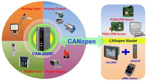 Icp Das Piso Ps400 Pci High Speed 4 Axis Motion Card icp das