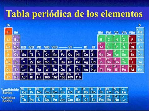 tabla de acuerdos salariales la mayora de los gremios tabla peri 243 dica de los elementos ppt video online descargar
