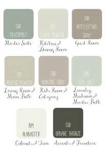 Paint Scheme by Whole House Paint Scheme Idea Soothing Amp Sophisticated