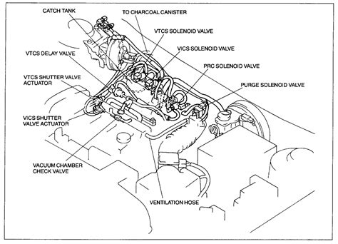2003 Mazda Protege Parts Diagram