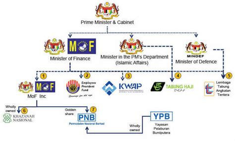 Cabinet Corporate Finance by Cabinet Corporate Finance