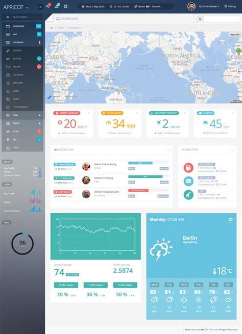 bootstrap 3 dashboard template apricot bootstrap 3 admin dashboard template html admin