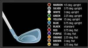ping color dots 8 best images of ping eye 2 color chart ping iron color