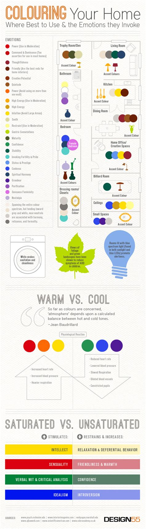 infographic how interior color choice can evoke moods in your home inhabitat green design