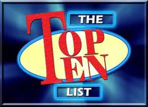 david letterman top 10 template video search engine at