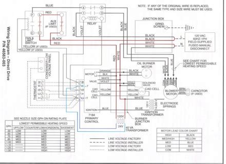 understanding car wiring diagrams electrical and