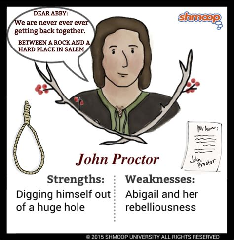 themes and symbols of the crucible john proctor in the crucible